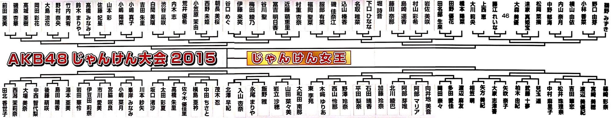 鹿児島のテレビを語ろう part16 [転載禁止]©2ch.netYouTube動画>18本 ->画像>883枚