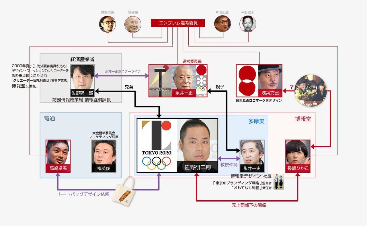 久保ミツロウ・能町みね子のオールナイトニッポンGOLD 2 (681)
