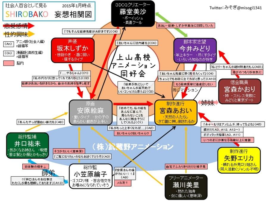 SHIROBAKO 436箱目 [無断転載禁止]©2ch.netYouTube動画>1本 ->画像>61枚