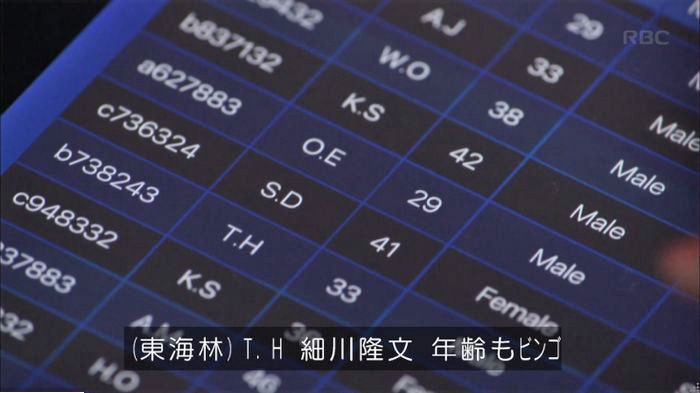 アンナチュラル6話のキャプ494
