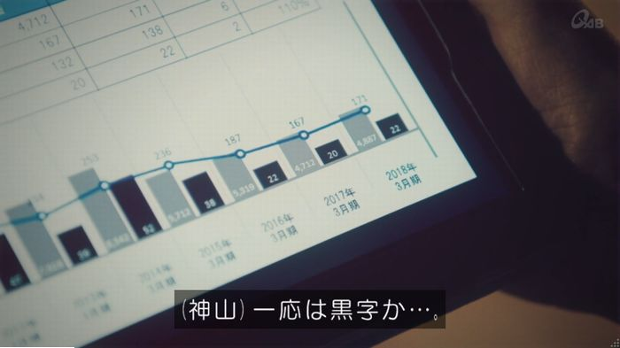 家政婦のミタゾノ 2話のキャプ662