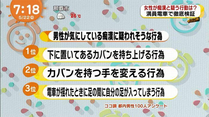 めざましTV 痴漢のキャプ34
