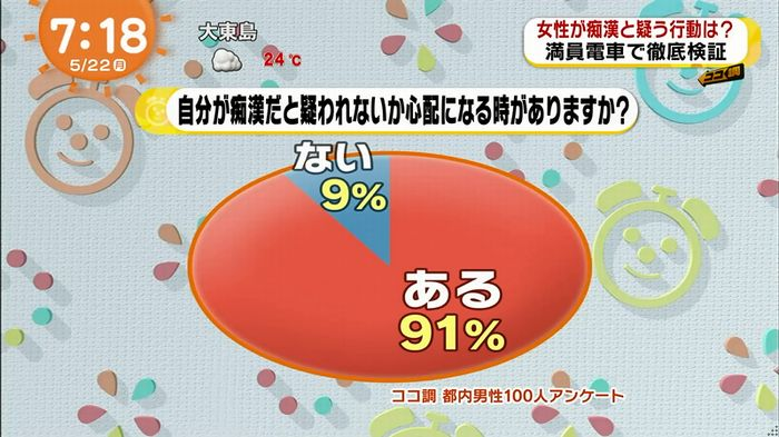 めざましTV 痴漢のキャプ33