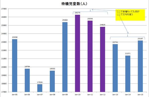 【民進党】山井和則が「アベノミクス失敗」というハガキが届いたと紹介 しかし郵便番号は存在せず差出人も無し 自作自演か★3 ©2ch.net YouTube動画>5本 ->画像>102枚