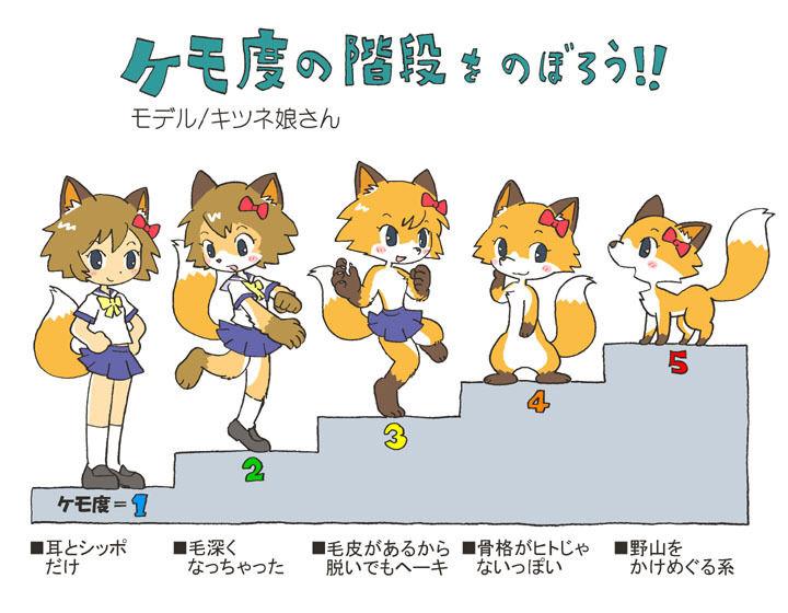 あの素晴らしい猫耳をもう一度ver.26 [転載禁止]©bbspink.com->画像>3366枚