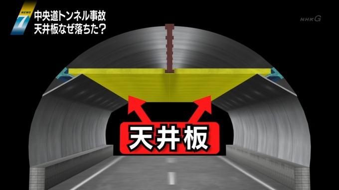 笹子トンネル崩落、つり金具が落...